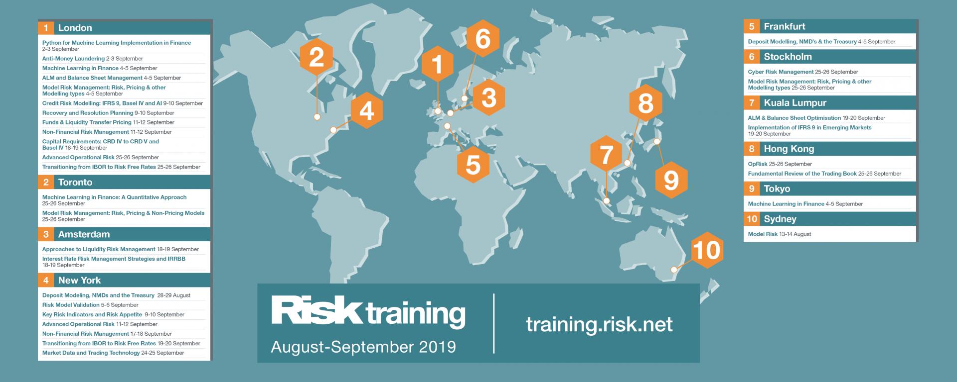 Risk Training